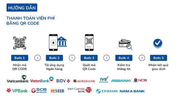 thanh toán viện phí bằng ứng dụng điện thoại