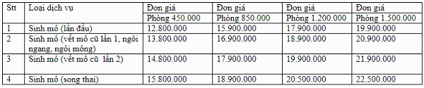 Chi phí khám tham khảo