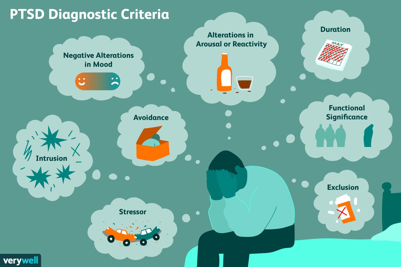 triệu chứng căng thẳng sau sang chấn
