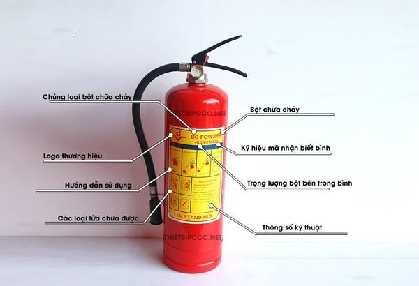 Trang bị bình cứu hỏa tại nhà và gần khu vực nấu ăn
