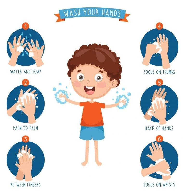 Rửa tay có vai trò quan trọng trong phòng ngừa bệnh Viên gan A