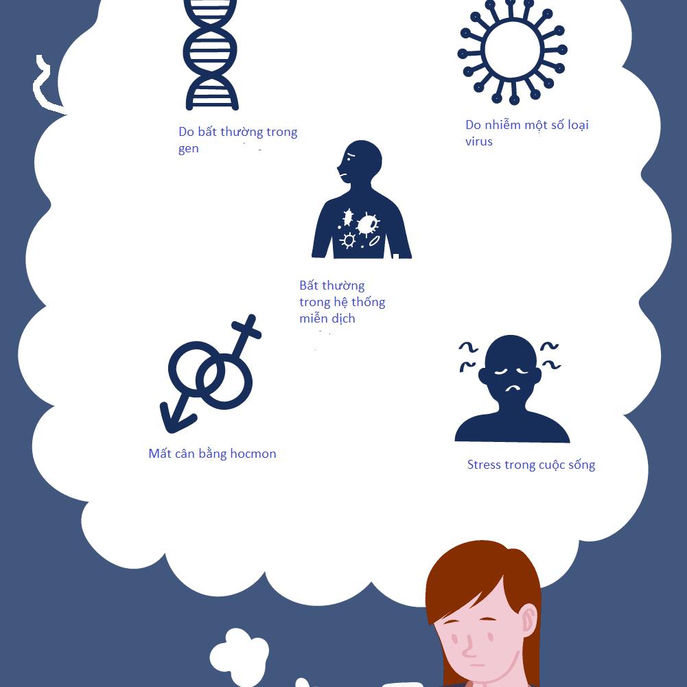 hội chứng mệt mỏi mãn tính 2