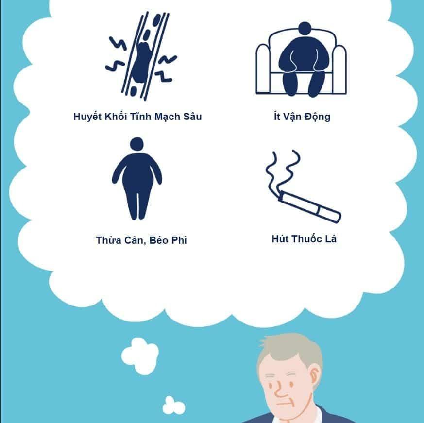 Những yếu tố nguy cơ chính của nhồi máu phổi