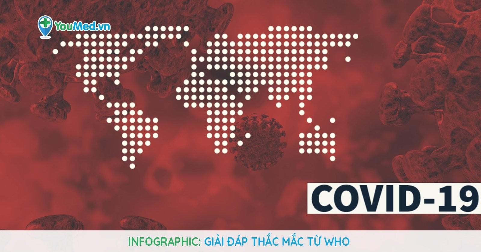 Infographic : Giải đáp thắc mắc Covid-19 từ WHO