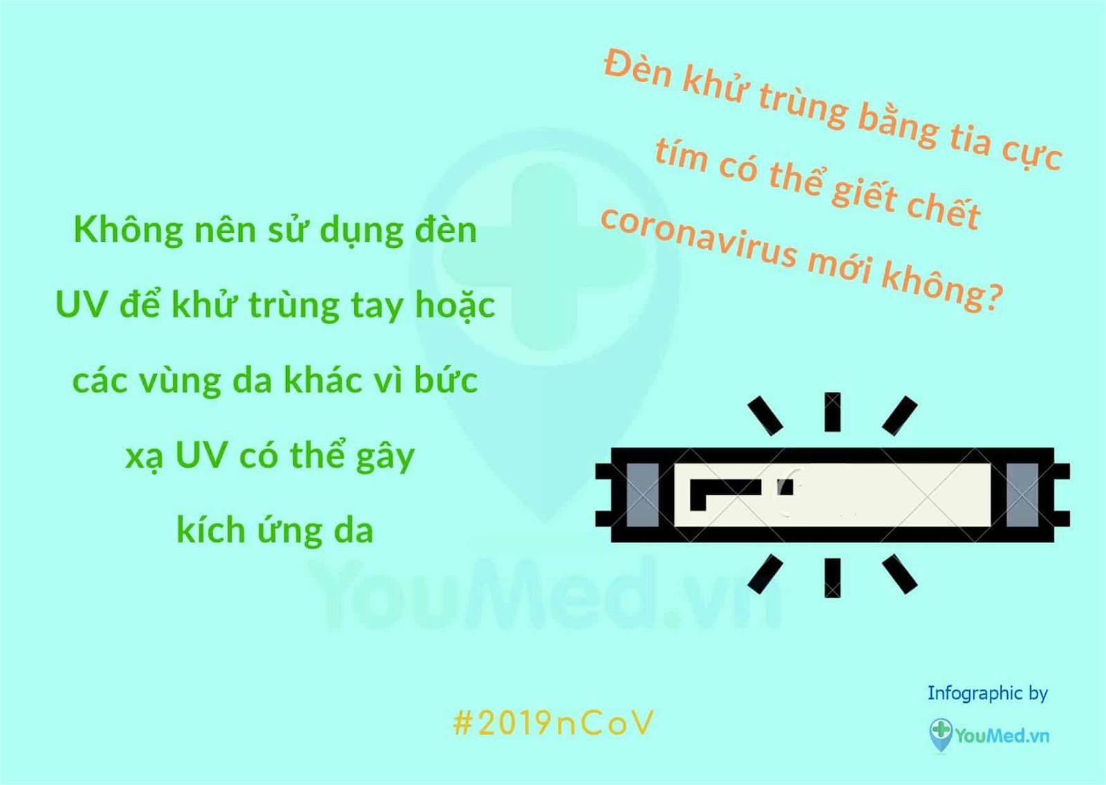 Infographic: Giải đáp thắc mắc về bệnh Covid-19 từ WHO bằng hình ảnh