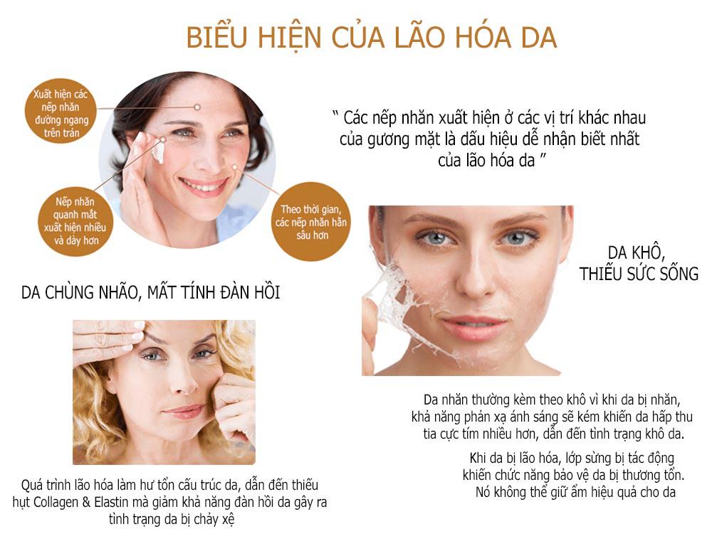 ảnh hưởng của stress lên da: lão hóa