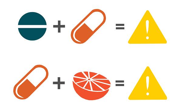 Tương tác thuốc bạn nên chú ý