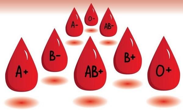 hệ nhóm máu ABO