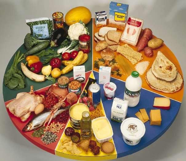 Chế độ ăn cân bằng giúp tăng chiều cao