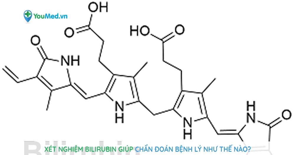 Xét nghiệm bilirubin giúp chẩn đoán bệnh lý như thế nào?