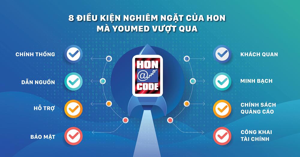 Để đạt được chứng chỉ quốc tế HON (Health on the Net), YouMed đã vượt qua 8 điều kiện gì?