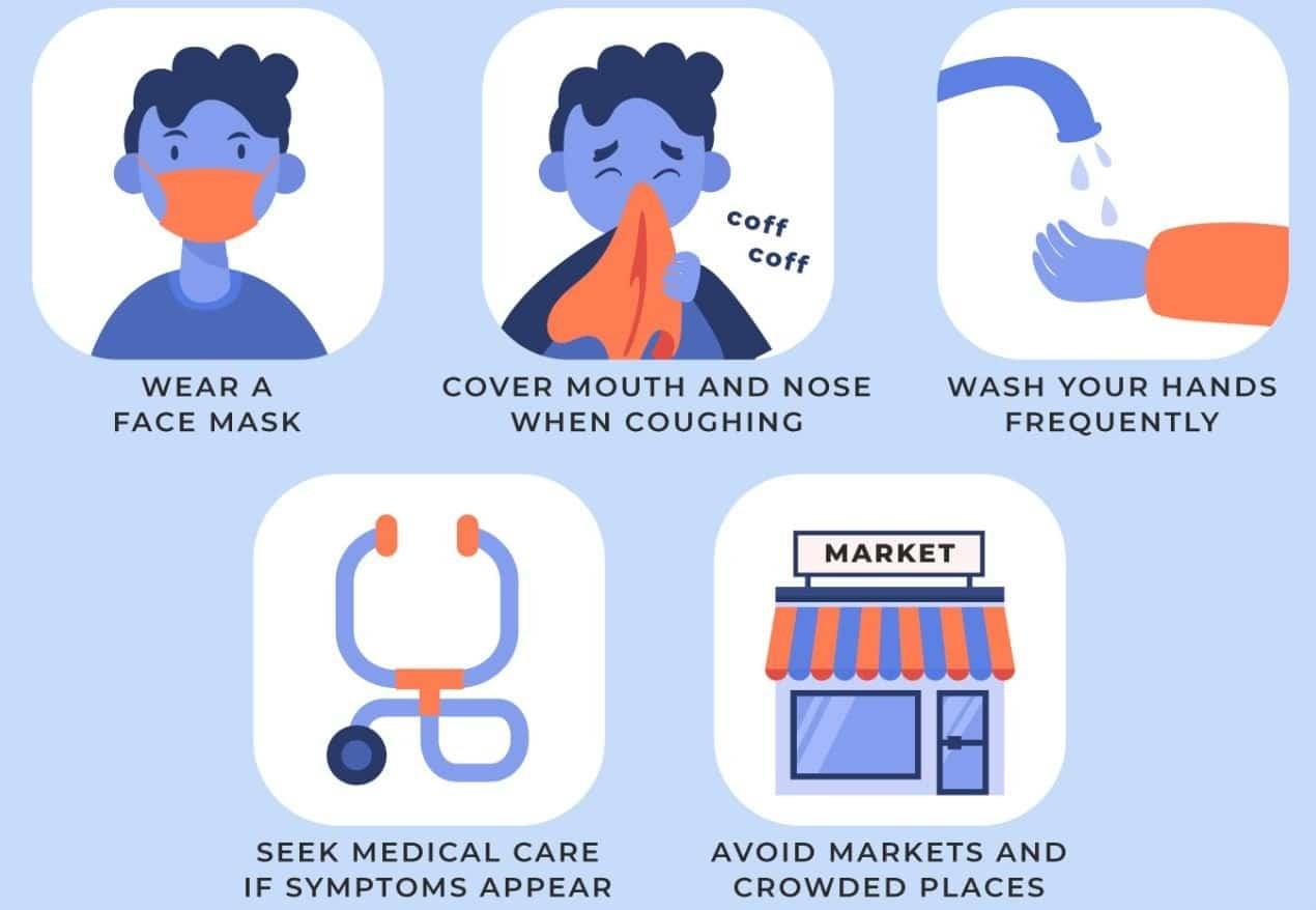 Ngăn ngừa mắc hội chứng hô hấp cấp tính nặng (SARS)