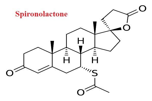 Thuốc Spironolactone