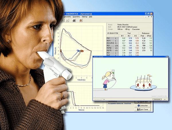 Kiểm tra chức năng phổi qua đo hô hấp ký