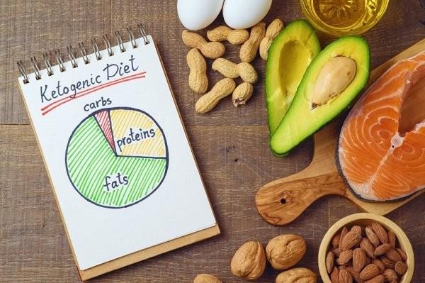 Thực đơn keto có rất ít carbohydrate và nhiều chất béo có lợi