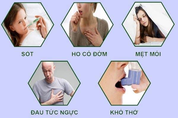 Khi gặp phải các triệu chứng này nên nhanh chóng đến bệnh viện để kiếm tra