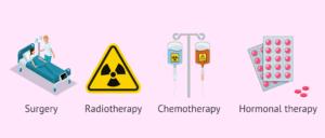 Có nhiều phương pháp điều trị ung thư vú khác nhau