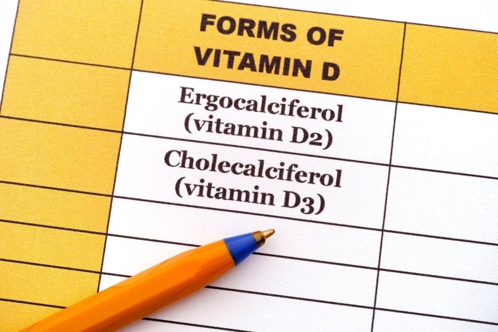 Vitamin D có 2 loại: vitamin D2 (tồn tại trong thực vật) và vitamin D3 (tồn tại ở động vật).