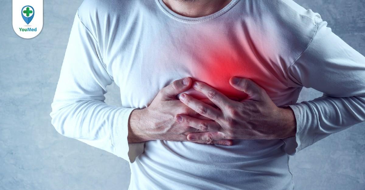 Biến chứng nhồi máu cơ tim