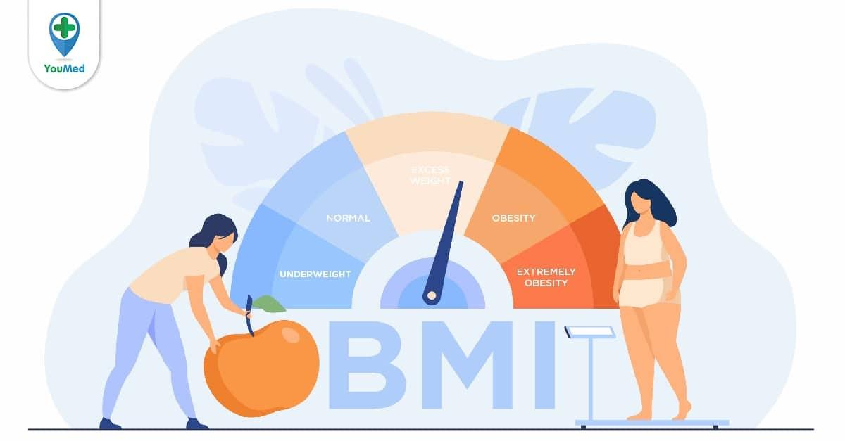 BMI chỉ số béo phì