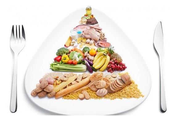 ân bằng ba nhóm thực phẩm: chất đạm - chất đường - chất béo.
