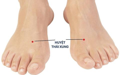 Hình ảnh huyệt Thái Xung trị chóng mặt