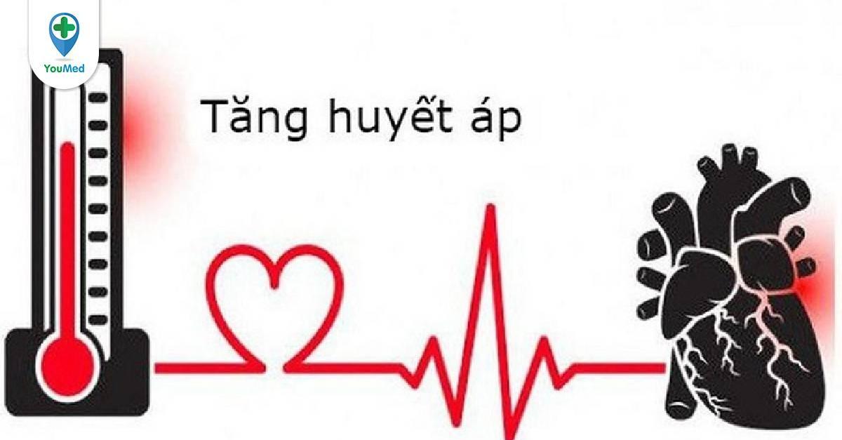 Tìm hiểu về chẩn đoán và điều trị tăng huyết áp hiện nay